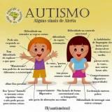 avaliação neuropsicológica autismo Parque São Jorge