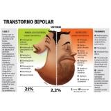 clínicas de avaliação psicológica transtorno bipolar Vila Matilde