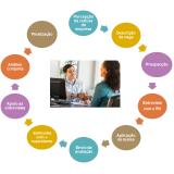 consultorias psicológicas para empresas na Vila Prudente